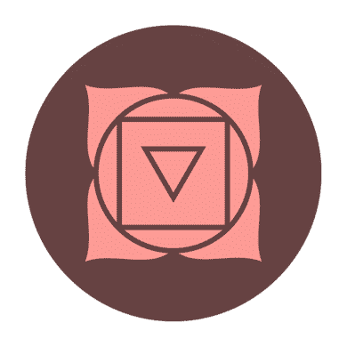 Muladhara, 1er chakra, le chakra racine
