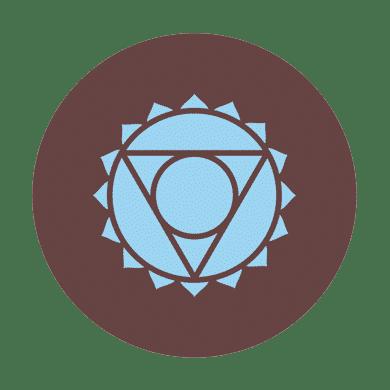Cinquième chakra, Vishuddha, le chakra de la gorge